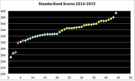 results 2015 -overhauled-2_html_6d497b86